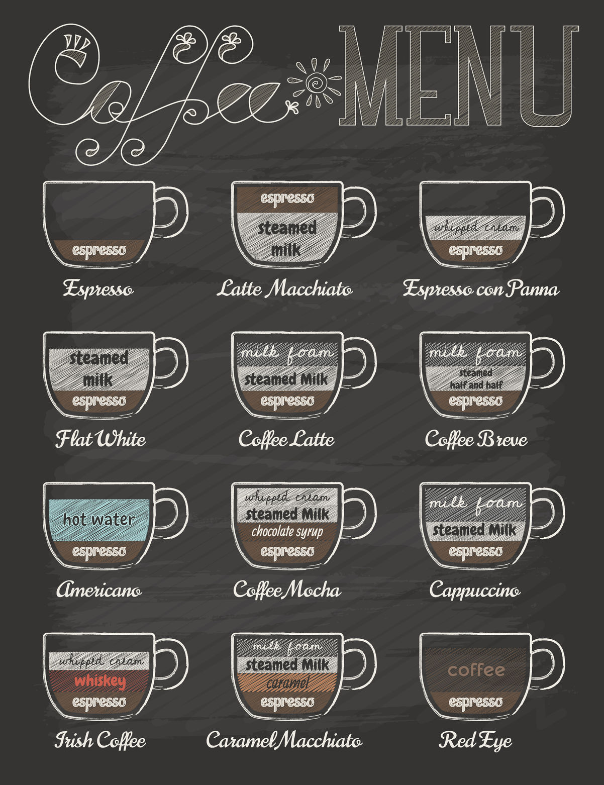 Brew Cafe Menu